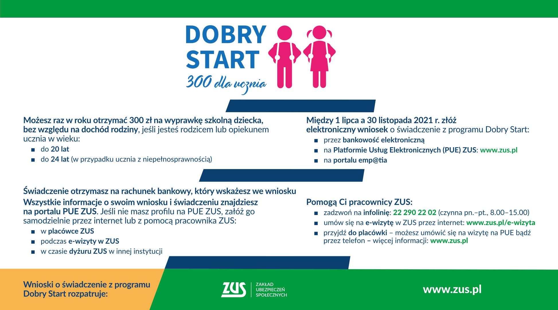 """Wniosek """"dobry start 300 zł dla ucznia"""" do 30 listopada"""